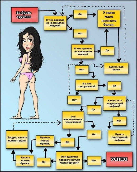 http://ulin.ru/humour/women-77.jpg